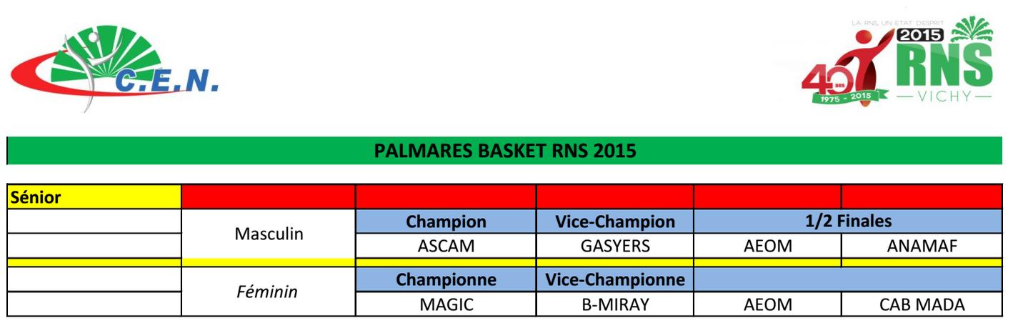 rns-2015-basket
