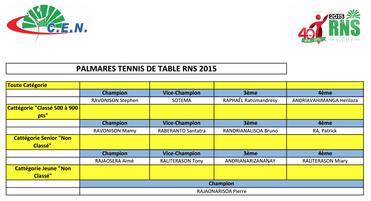rns-2015-resultats-tennis-de-table